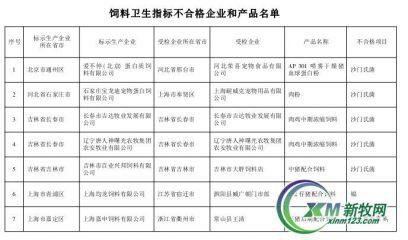农业部公布28家饲料卫生不合格企业名单