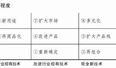 新国标时代国内猪药产品的运营浅析(2)