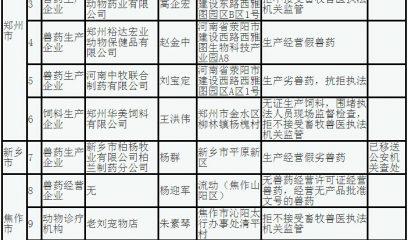 """河南公布第一批兽药饲料企业""""黑名单"""""""