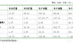 中国水禽生产、贸易及前景