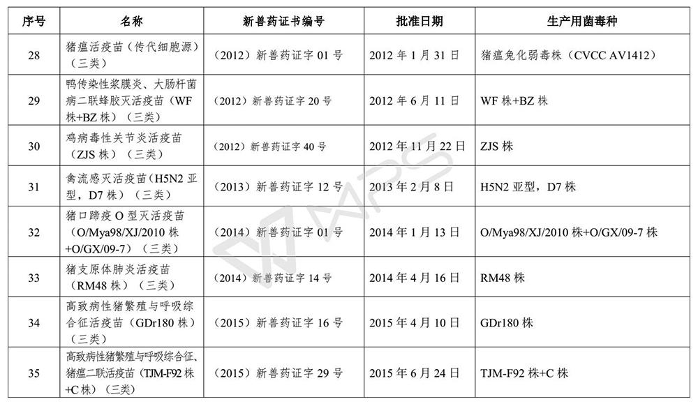 开展知识产权保护 助力科技创新——中国兽医药品监察所梳理兽用生物制品类科技成果知识产权